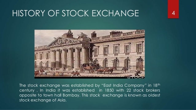 History of options trading in india