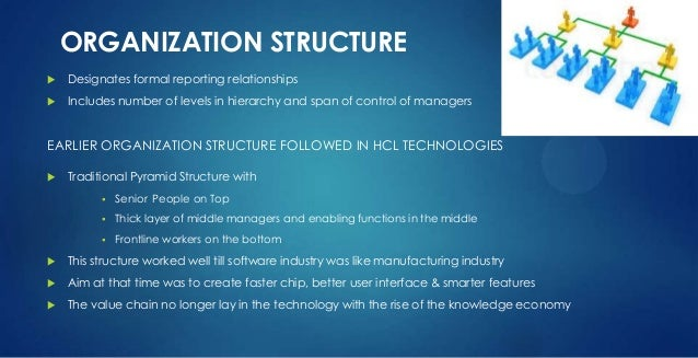 orgnizational structure of two companys essay Essays organizational structure paper two other organizational structures will be selected for the organizational structure of the company is currently.