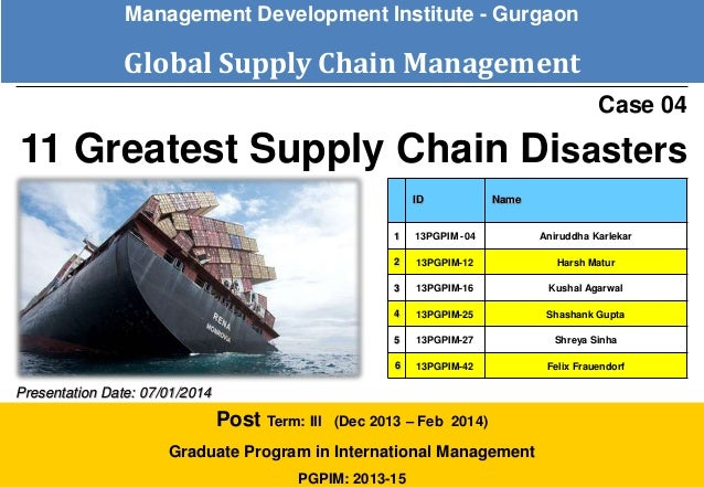 Management Development Institute Gurgaon January 2014 Post Term: III (Dec 2013 – Feb 2014) Graduate Program in Internation...