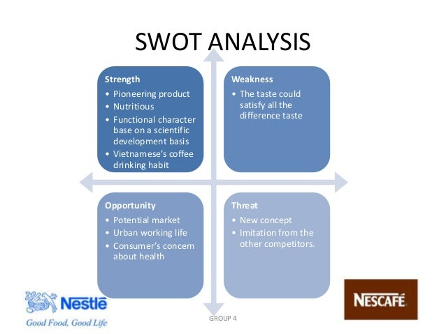 nescafe 3 in 1 swot analysis Nestl sa page datamonitornestl sa swot analysis ability customizeproducts localmarket conditions one nestle'skey strengths itsability.