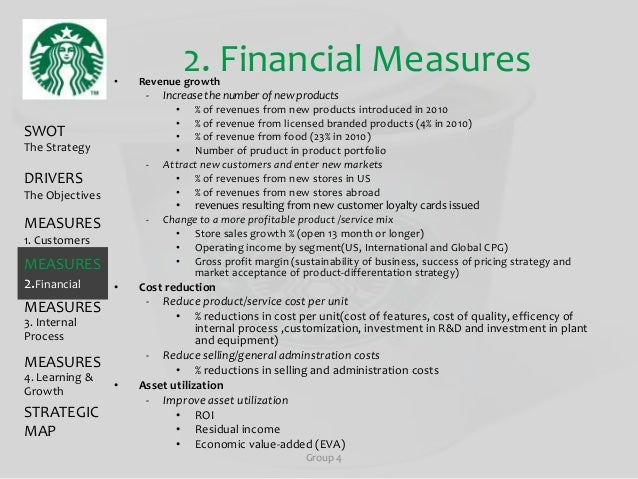 starbucks financial objectives Starbucks corp's five-year plan to deliver earnings-per-share growth of 15% to  20% will accelerate the brand and achieve the earnings goal.