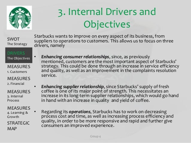 starbucks international operations '2- why does starbucks rely on licenses for most of its international operations' was asked by a user of poll everywhere to a live audience who responded via text messaging or the web.
