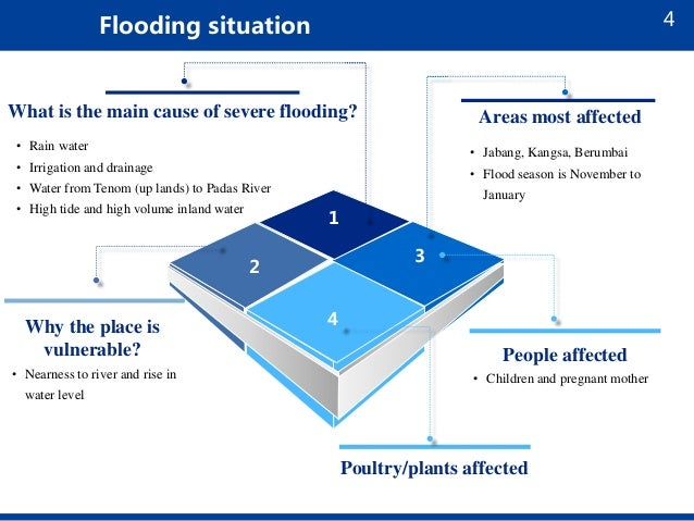 a study of vulnerable flood affected Ledc case study: coping with flooding in bangladesh  the low-lying islands are very vulnerable and flood easily it is difficult to protect them.