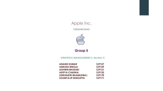 Group 5 ANAND KUMAR 12P127 ANKUSH SINGLA 12P129 ASHWIN BHOOMI 12P131 ADITYA CHADHA 12P132 SIDDHARTH BHARADWAJ 12P170 SOUMY...