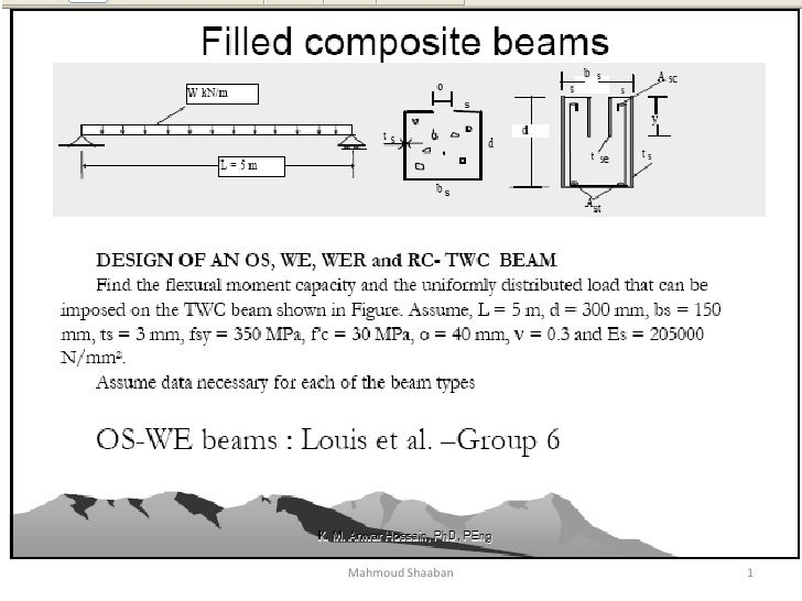 Thin Walled Composite Filled Beam