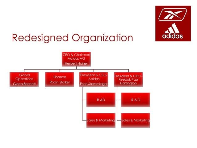 adidas organization structure Adidas ag's organizational chart what iprovements could you recommend for the adidas organizational chart adidas must publish an official organizational chart that.