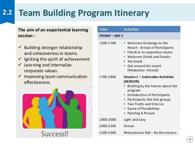 Employee Team Building Activities Free