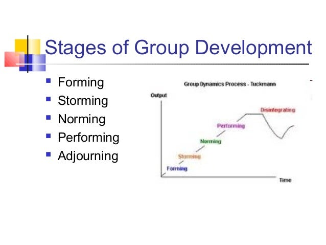 briefly describe an established model of group formation e g forming storming norming and performing Tuckman forming storming norming performing model bruce be briefly described forming – meeting new of an established model of group formation.