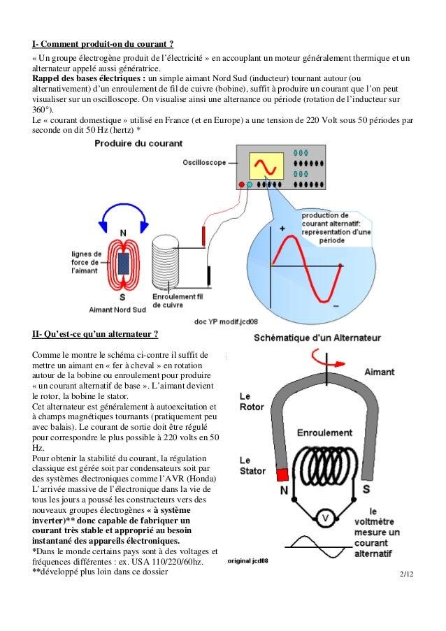 Groupe electrogene - Branchement groupe electrogene sur tableau electrique ...