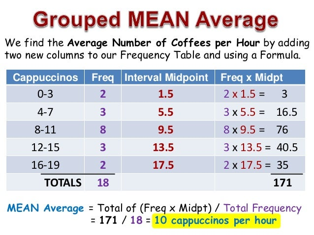 Grouped mean median mode for Table th means