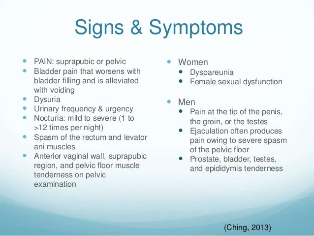 Cystitis symptoms men