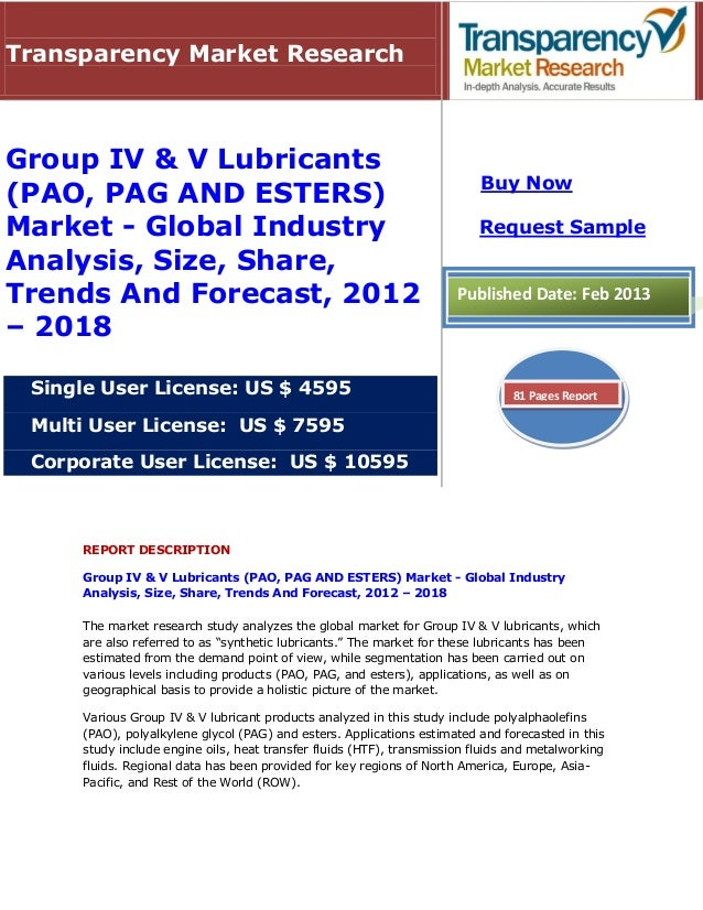 technology trends in lubricants market for Lubricants ensure smoother mechanical performance by reducing friction between moving surfaces.