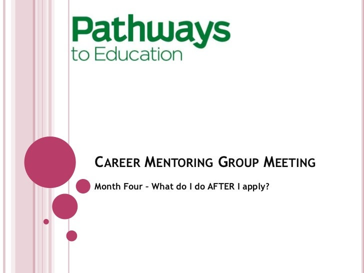 CAREER MENTORING GROUP MEETINGMonth Four – What do I do AFTER I apply?
