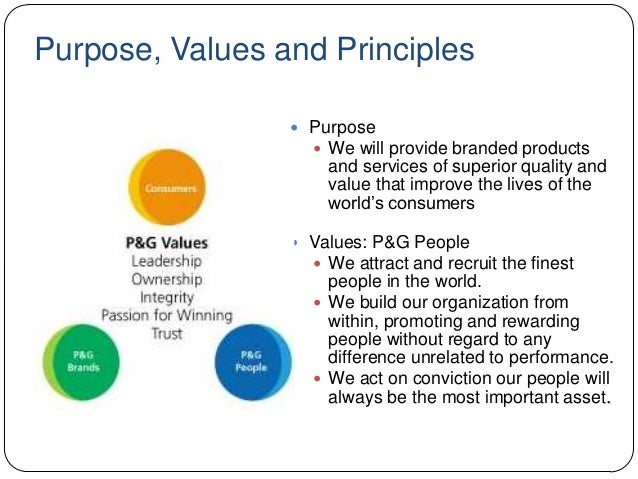 "corporate culture of procter gamble Proctor and gamble's innovative culture proctor and gamble believing that ""the interests of the company and the individual are inseparable,"" and building."