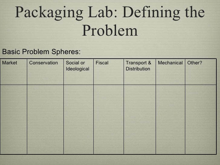 Packaging Lab: Defining the               Problem Basic Problem Spheres: Market   Conservation   Social or     Fiscal   Tr...