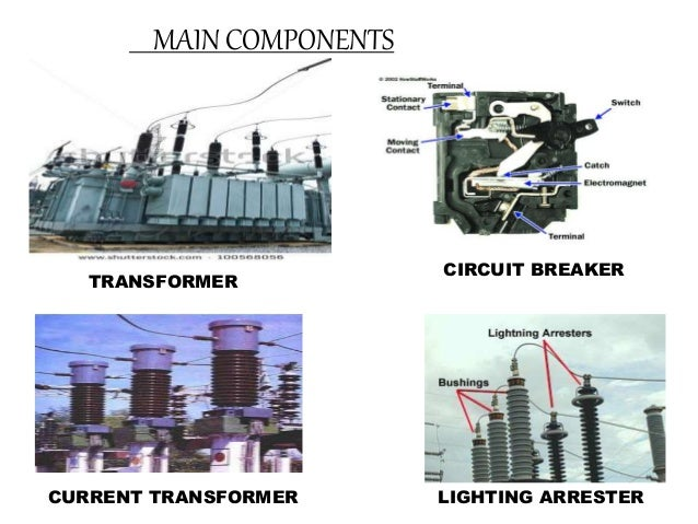 The Substation  ponents Study on circuit breaker types