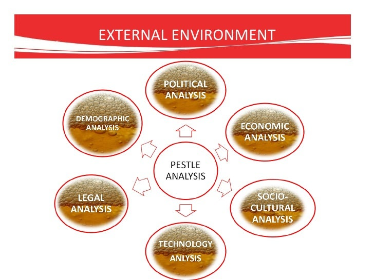 coca cola environmental factors paper Social and environmental risks are now one of seven business risk categories and are formally embedded into coca-cola's enterprise risk management process this in turn guides the business processes, including annual planning, three-year business planning, and internal audit planning.