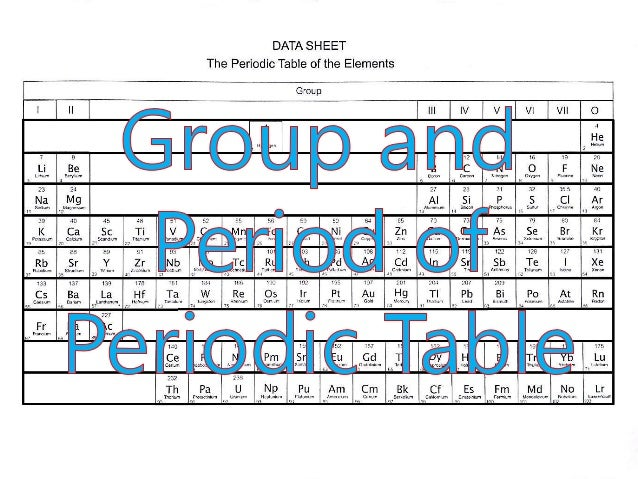 Upper Secondary Chemistry-Groups and Periods of Periodic Table