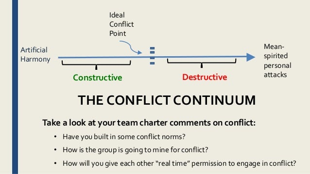 How to Have a Constructive Conflict forecast