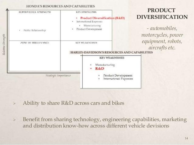 Corporate level diversification strategy harley davidson