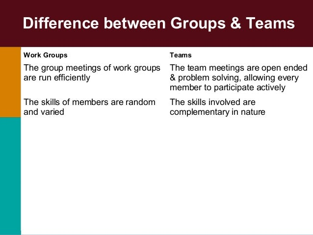 the difference between groups and teams The very best managers are those who can gather together a group of individuals and mould them into a team 10 ways to distinguish between a team and a group.