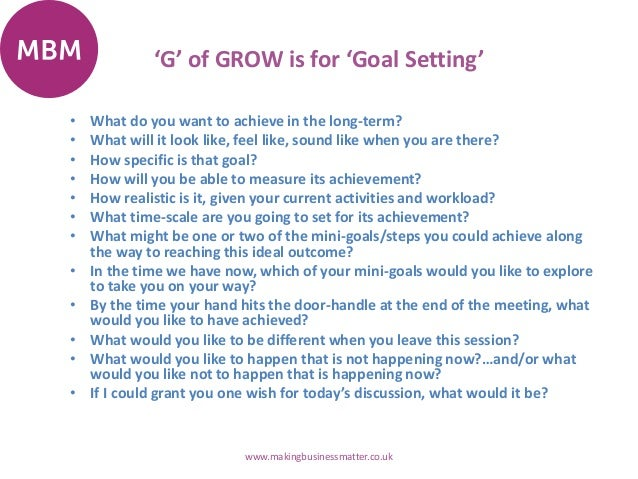 Effective questions in the grow coaching model - Smart gardening small steps for an efficient activity ...