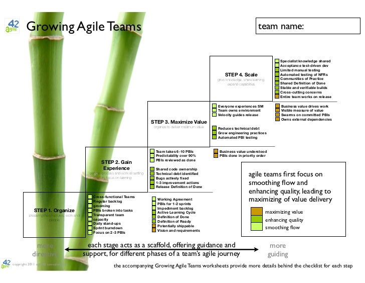 Growing Agile Teams                                                                                                       ...