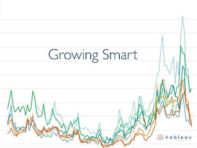 Growing Smart with Tableau Online