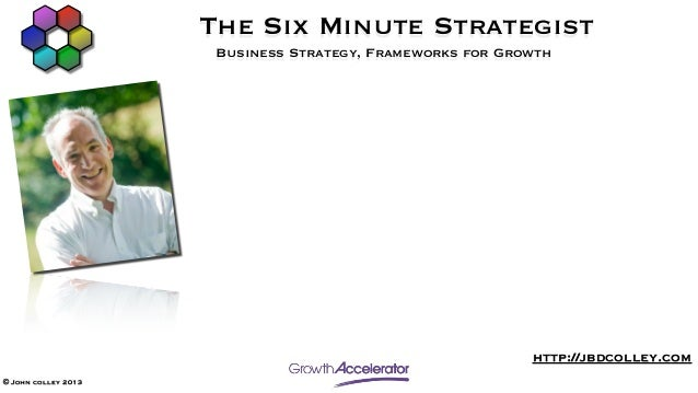 The Six Minute Strategist                      Business Strategy, Frameworks for Growth                                   ...