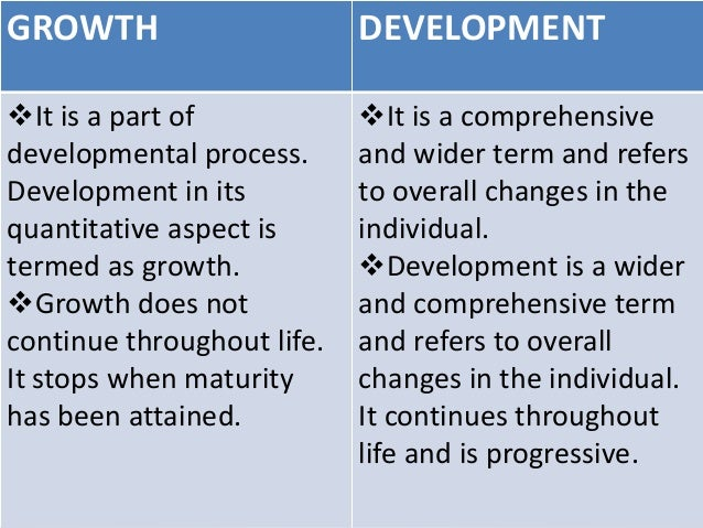 Interesting human growth/development topic?