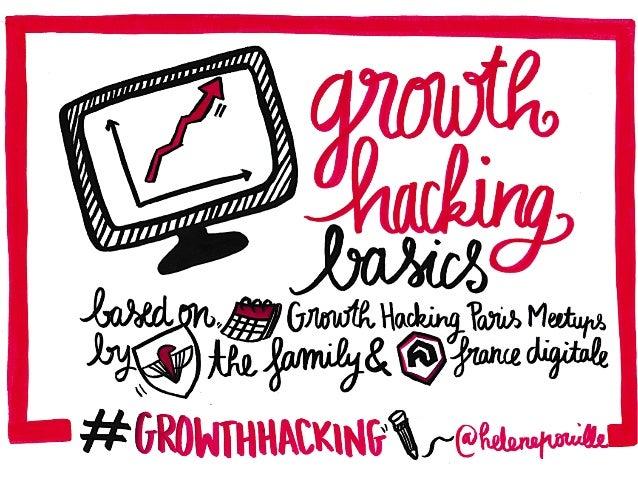 Growth Hacking Basics