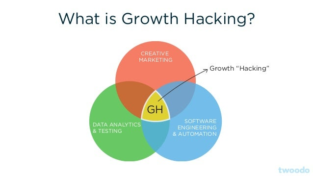 http://image.slidesharecdn.com/growthhackingslideshare-140509173334-phpapp01/95/growth-hacking-guide-mindset-framework-and-tools-8-638.jpg?cb=1422271396