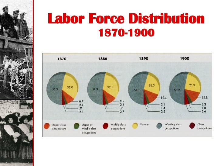 Growth Of The Labor Movement