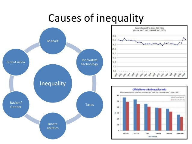 gender equality in workplace essay