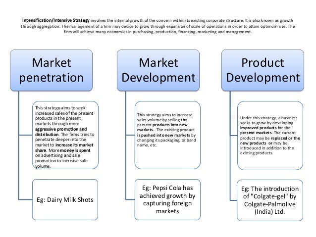 wilkinson marketing strategy for growth To pursue a growth strategy, wilkinson used market research to identify new  target customers this enabled it to prepare marketing strategies to fit the  audience.