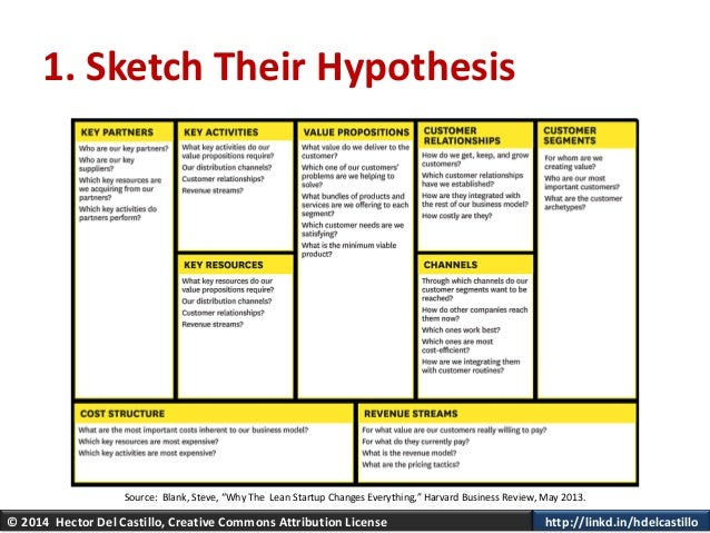 Lean business plan template lean business plan template lean business plan template wajeb Gallery