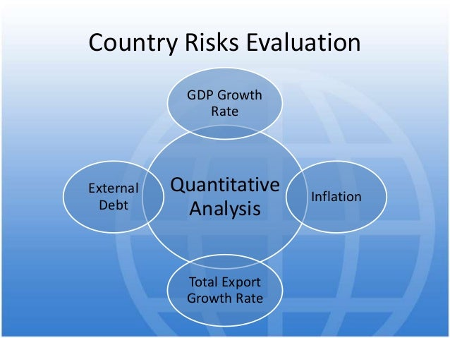 country risk analysis dubai Risk drivers and outlook facts & figures country risk assessment  most of the  oil resources are held by abu dhabi, while dubai's economy is.