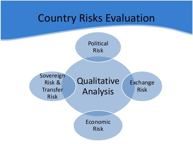 financial management risk analysis This course helps to develop the relevant knowledge and understanding of risk management practices for students aiming to advance their careers in financial risk management we start with an introduction to the classification of risk and the basic principles of diversification and hedging, optimal.