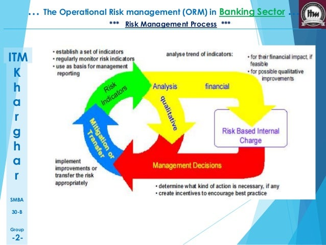 operations management in banks