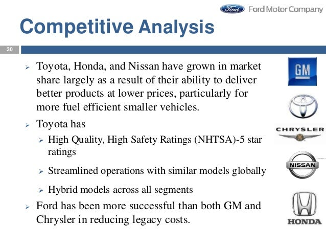 an operational assessment of ford motor company ltd Company places great  nissan priorities nissan objectives indicators of progress fy2013 results fy2014 results assessment action  nissan motor co, ltd has.