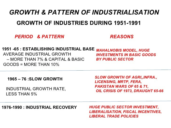 GROWTH & PATTERN OF INDUSTRIALISATION GROWTH OF INDUSTRIES DURING 1951-1991 PERIOD  & PATTERN  REASONS 1951 -65 : ESTABLIS...