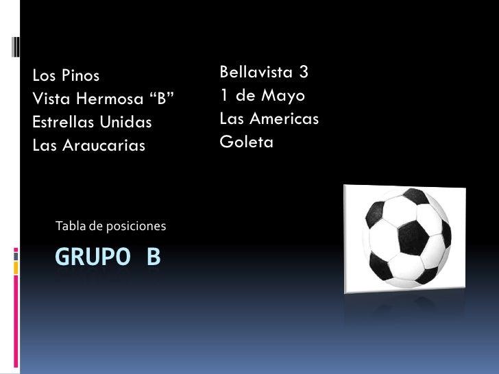 """Los Pinos               Bellavista 3 Vista Hermosa """"B""""       1 de Mayo Estrellas Unidas        Las Americas Las Araucarias..."""