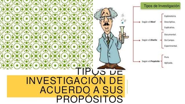 TIPOS DE INVESTIGACIÓN DE ACUERDO A SUS PROPÓSITOS