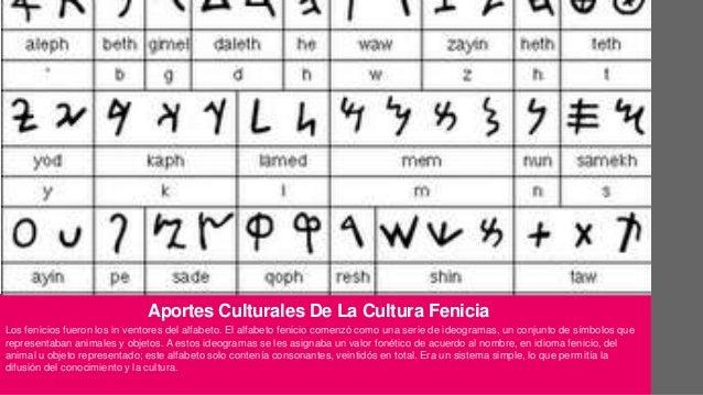 Cultura Los Fenicios de la Cultura Fenicia Los