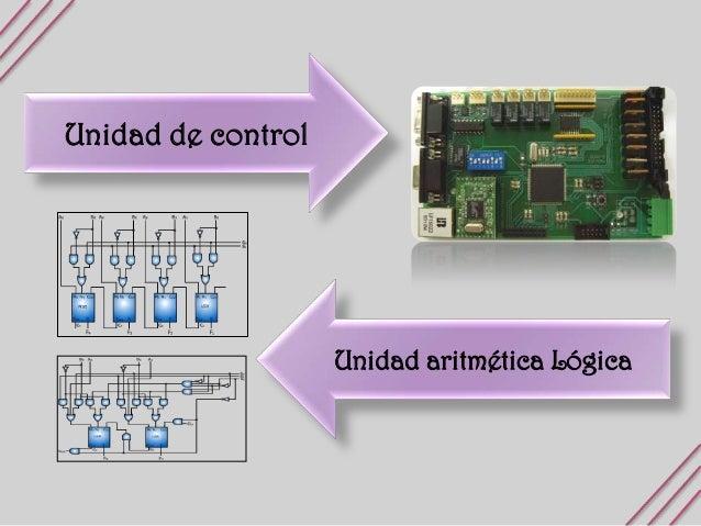 Unidad de control                    Unidad aritmética Lógica