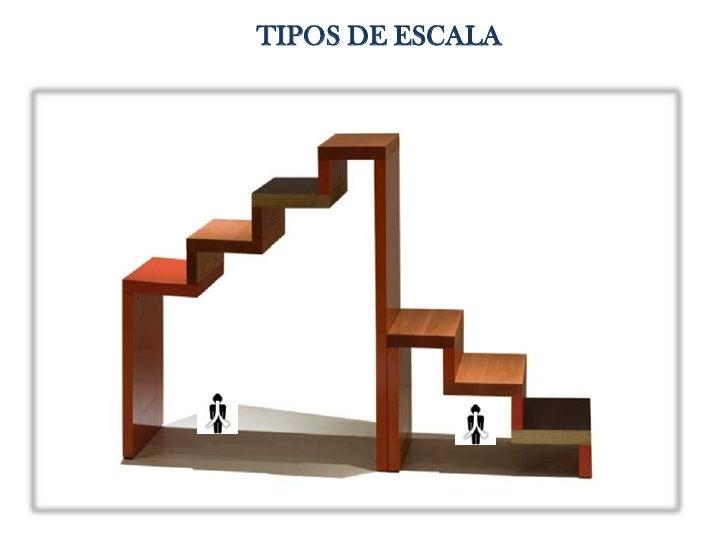 Escala for Conceptualizacion de la arquitectura