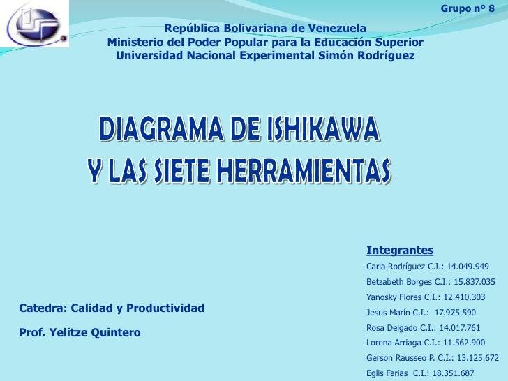 Grupo nº 8<br />República Bolivariana de Venezuela<br />Ministerio del Poder Popular para la Educación Superior<br />Unive...