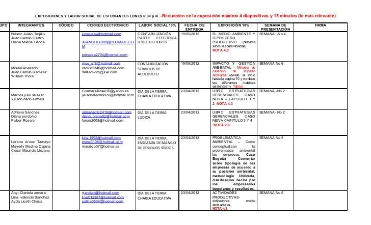EXPOSICIONES Y LABOR SOCIAL DE ESTUDIANTES LUNES 6:30 p.m –Recuerden en la exposición máximo 4 diapositivas y 15 minutos (...