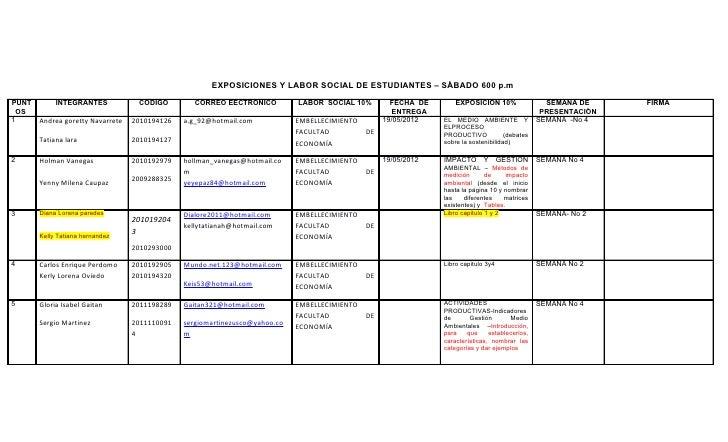 EXPOSICIONES Y LABOR SOCIAL DE ESTUDIANTES – SÁBADO 600 p.mPUNT        INTEGRANTES            CÓDIGO         CORREO EECTRÓ...