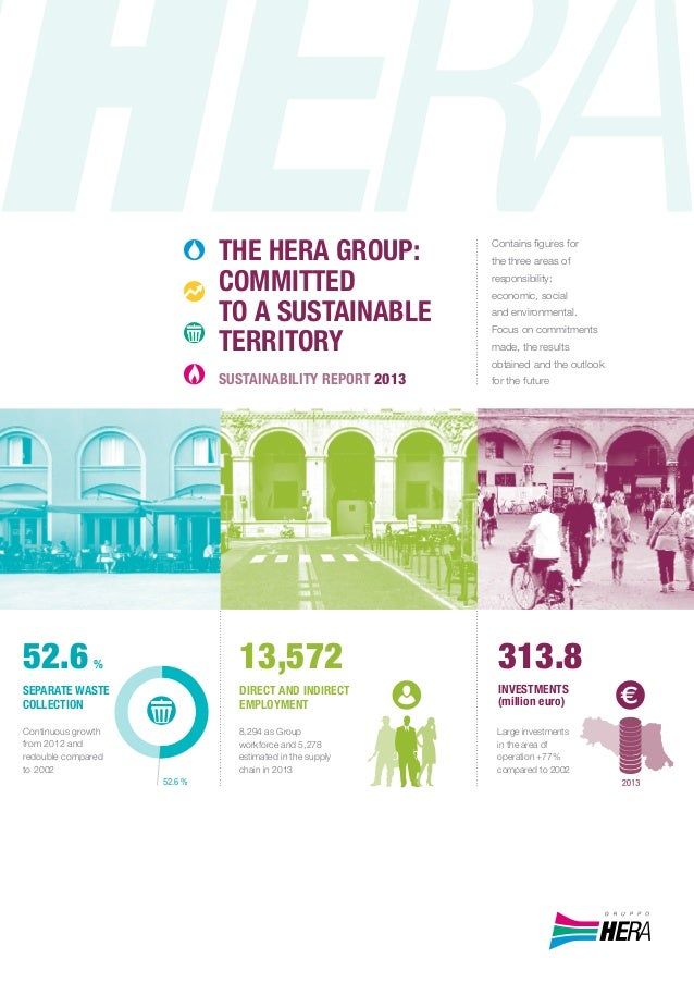 THE HERA GROUP: COMMITTED TO A SUSTAINABLE TERRITORY Sustainability Report 2013 Contains figures for the three areas of re...